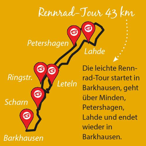 baeckerei_bertermann_sommeraktion_2021_tour_43